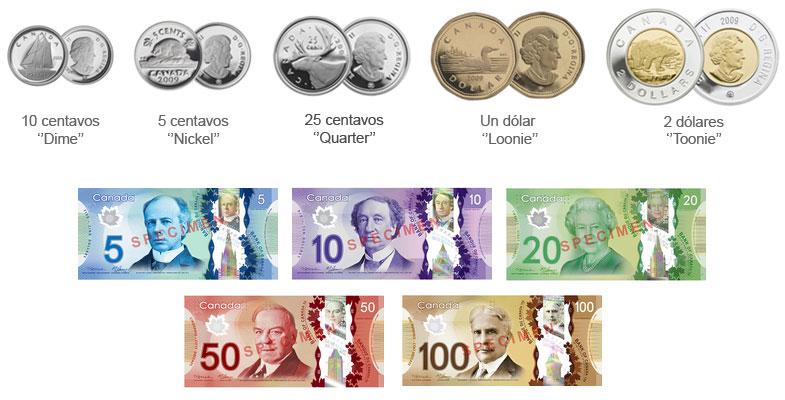 Billetes y monedas en Canada